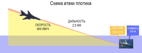 оплот русской авиации